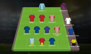 Sjons Fantasy Football Team PL week 3