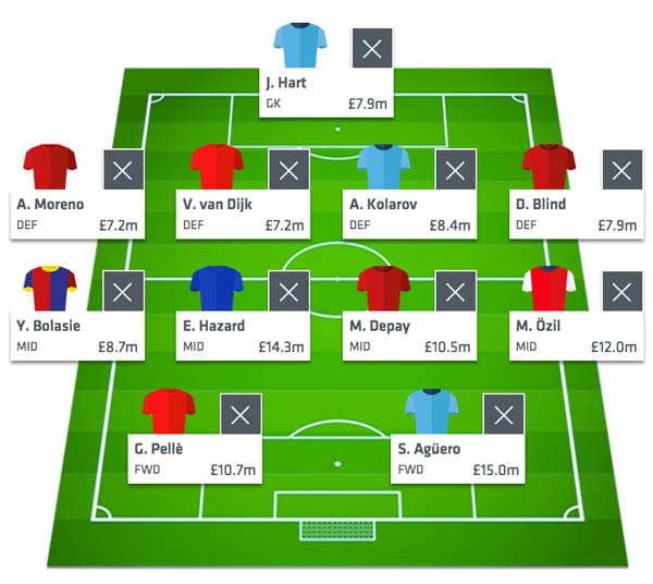 Fantasy Football Opstelling Premier League