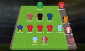 Sjons Fantasy Premier League Team Speelweek 11