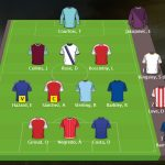 Sjon's Fantasy Premoer League Team Speelweek 4
