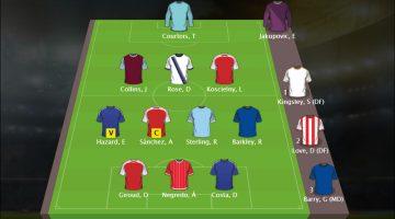 FantasyBet Premier League freeroll – Sjon's Fantasy Football team Speelweek 4