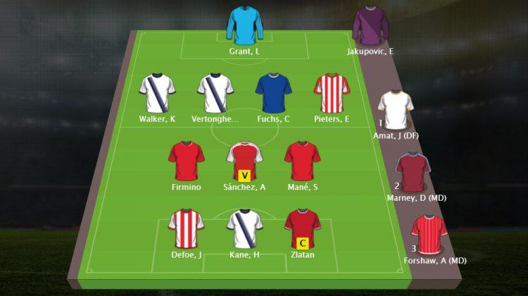 Sjons Fantasy Premier League team week 14