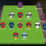 Sjons Fantasy Football Team Speel Ronde 2 Premier League