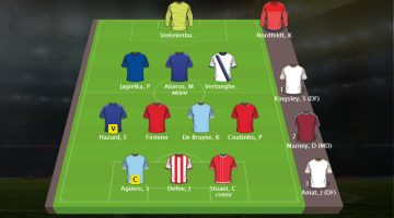 Sjons Fantasy Premier League Team Speelweek 12