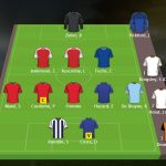 Sjons Fantasy Premier League Team Speelweek 13